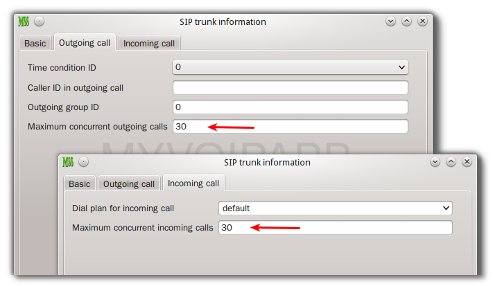 Concurrent calls of SIP trunk