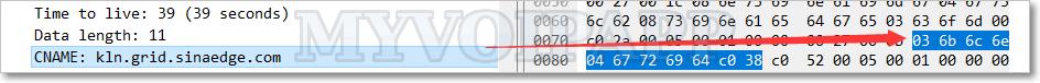 混合编码方式