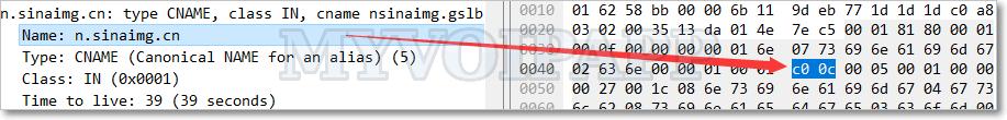 DNS offset 编码
